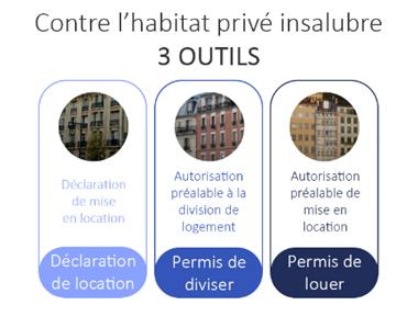 3 outils contre l'habitat insalubre